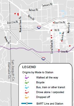 Dublin/Pleasanton station - origins by mode